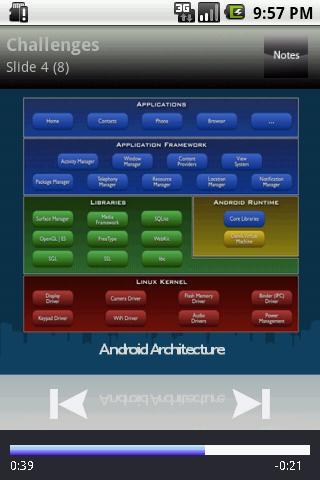 Ukázka prezentace na vašem mobilu