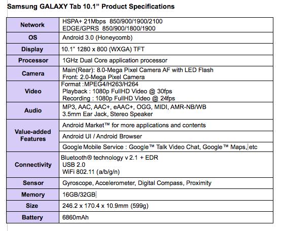 galaxy10.1specifikace