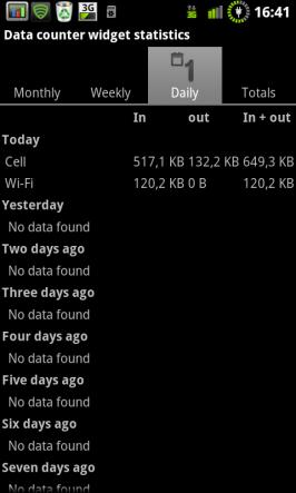 Data counter widget