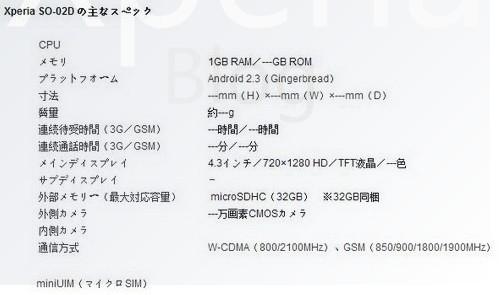 seNozomi Sony Ericsson Xperia Nozomi   novinka s HD displejem
