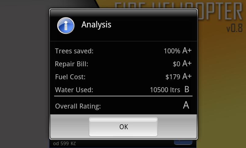 Závěrečné hodnocení ve Fire Helicopter.