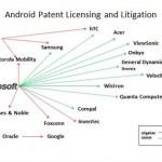 Patenty Microsoftu