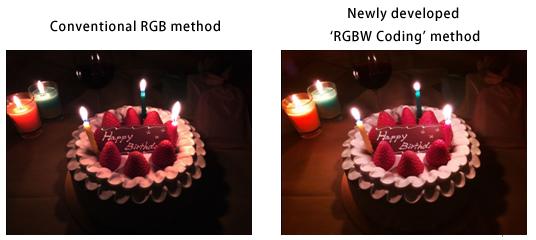 Srovnání běžné RGB metody s novou RGBW metodou od Sony