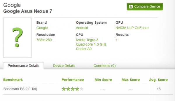 nexus 7 benchmark 600x346 Nexus tablet se objevil v benchmarku. Bude mít Android 4.1
