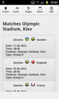 EURO 2012 Rozpis