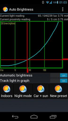 Velis Auto Brightness - ovládněte kontrolu jasu displeje naplno