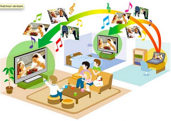 Sony - Multimediální centrum
