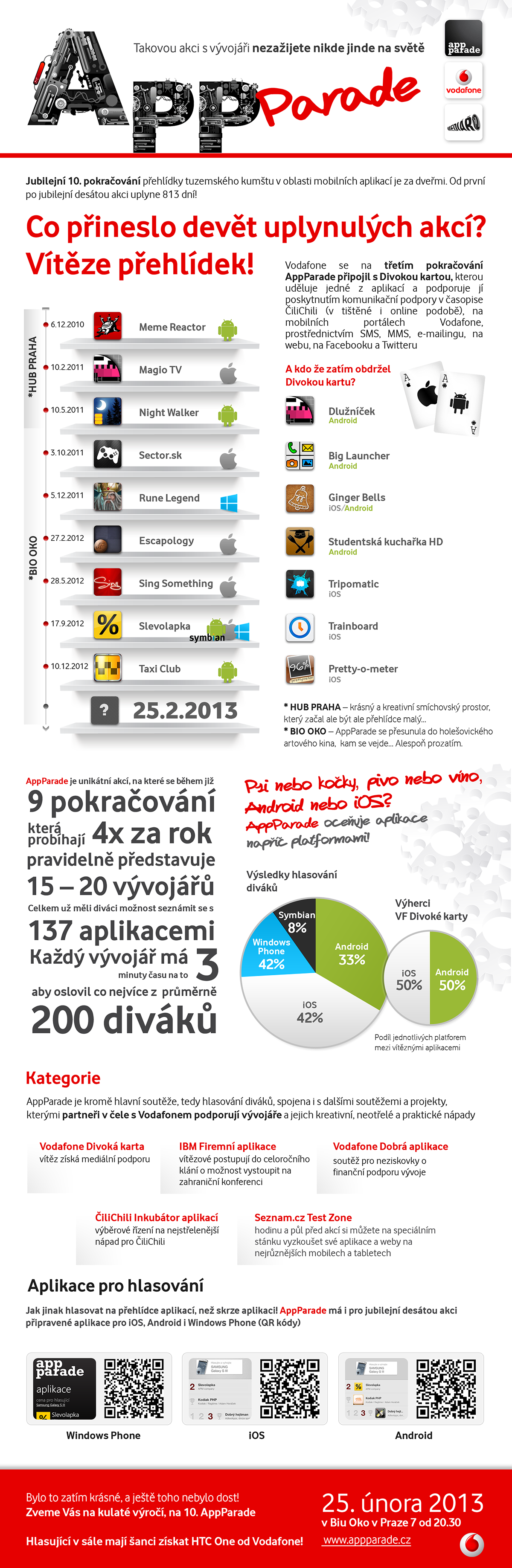 appparade infografika