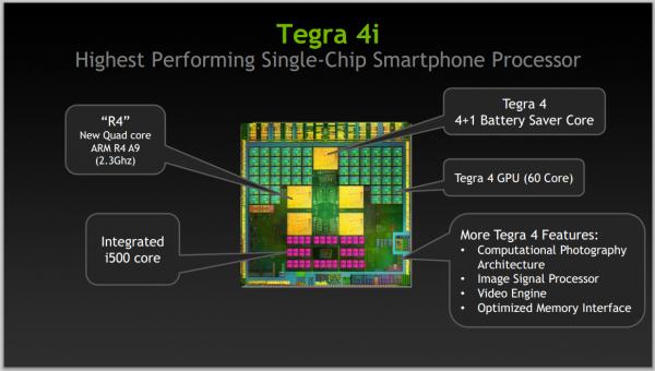nvidia-tegra-4i-slide