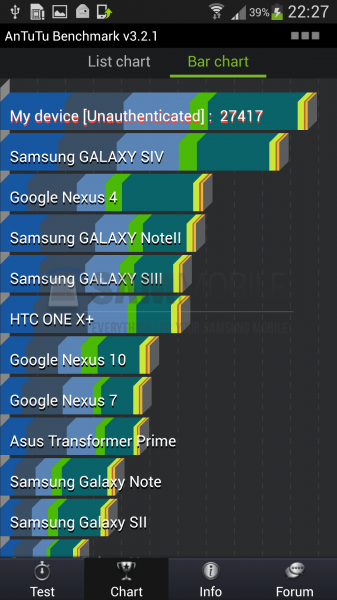 galaxy s4 exynos 5 octa antutu benchmark