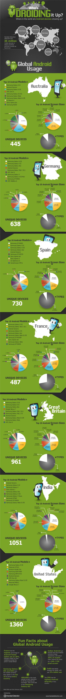 smartphony_infografika