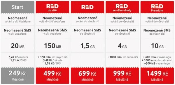 Tarify Vodafone RED - ceny při závazku na 24 měsíců