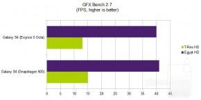 GFX-Bench