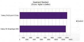 Quadrant-Standard