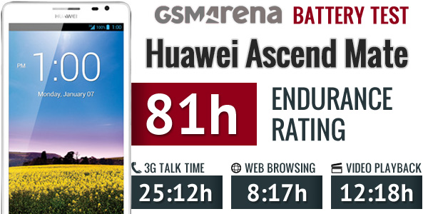 huawei ascned mate battery 4
