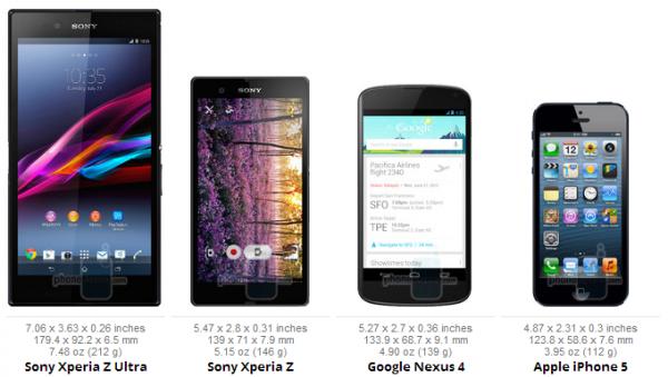 Sony Xperia Z Ultra vs. ostatní