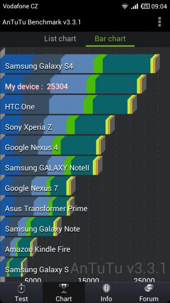 Xiaomi Mi2S screen (5)