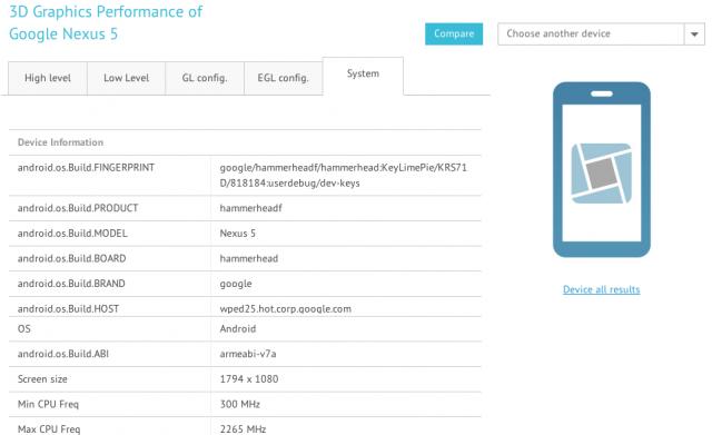 Google-Nexus-5-GFXBench-640x391