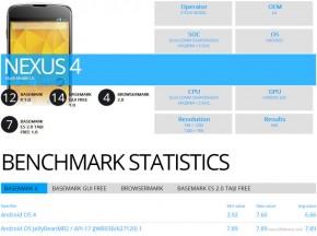 Basemark Nexus 4