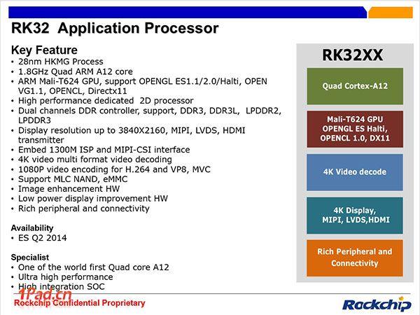 Rockchip-RK32xx