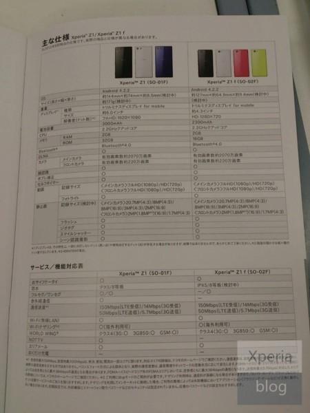 Xperia Z1 f specs