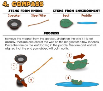 Making-a-compass