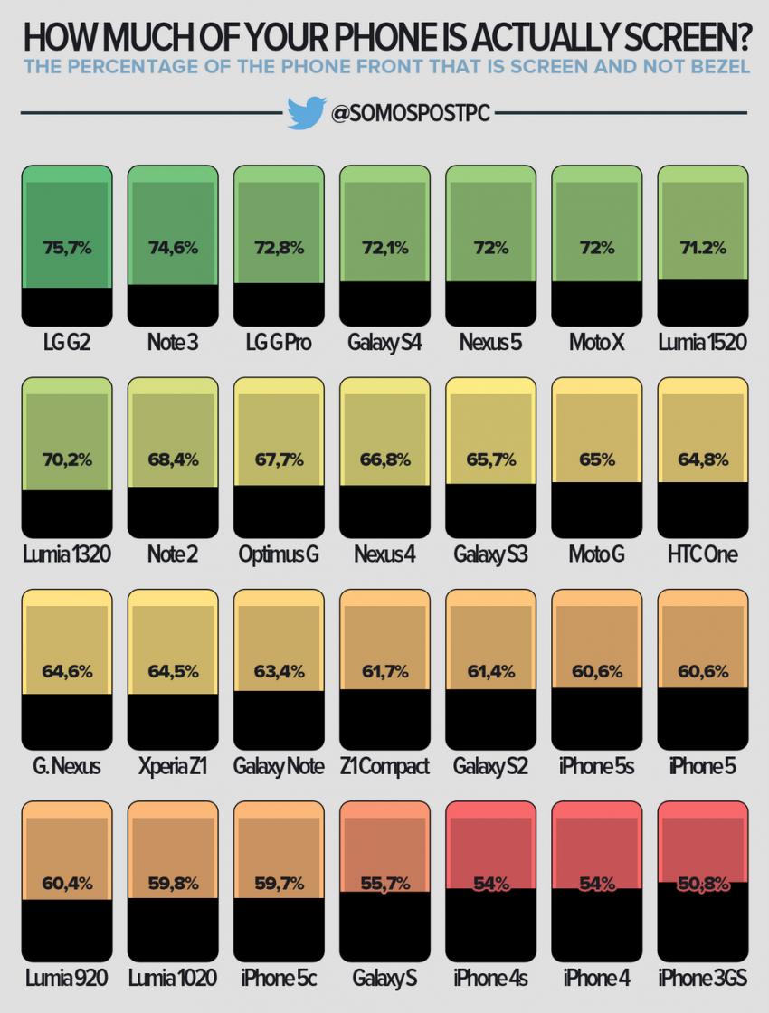 infografika displej
