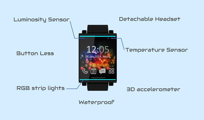 nexusae0_20140308101000-Headwatch_anim2__Medium__thumb