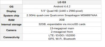 LG G3 specifikace