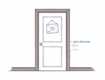 300-Million-Users-dropbox