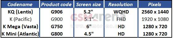 s5-prime-mini-screen