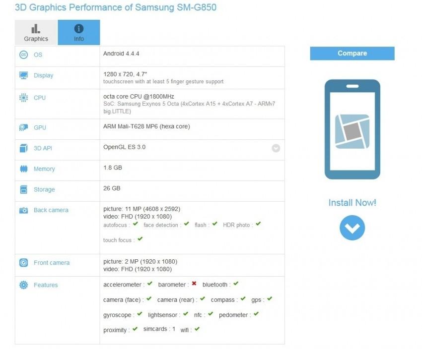 Samsung Galaxy S5 Neo spatřen v benchmarku