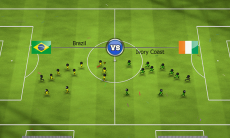 Stickman Soccer2