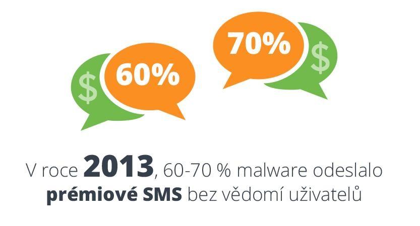Malware: situace je podle Avastu horší než dřív