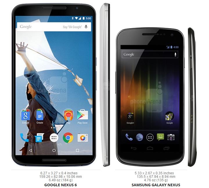 Nexus 6 vs Galaxy Nexus
