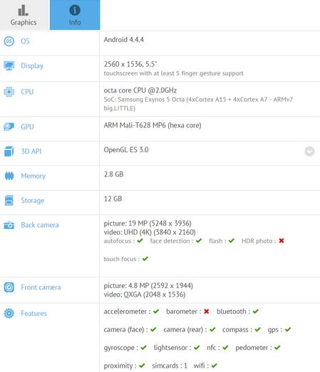 Meizu MX4 Pro v benchmarku