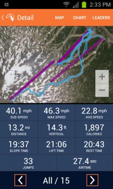 Trace Snow Ski Snowboard Track2