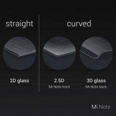 Xiaomi_Mi_Note_Glass